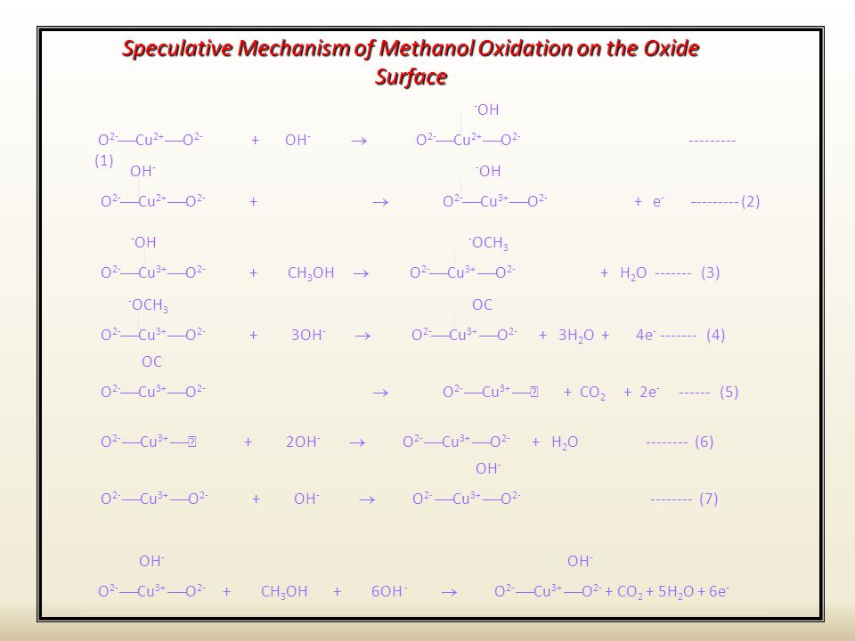 Speculative Mechanism of Methanol Oxidation on the Oxide Surface - OH O 2-  Cu 2+  O 2- + OH -  O 2-  Cu 2+  O 2- --------- (1) OH - - OH O 2-  Cu 2+  O 2- +  O 2-  Cu 3+  O 2- + e - _ -------- (2) - OH - OCH 3 O 2-  Cu 3+  O 2- + CH 3 OH  O 2-  Cu 3+  O 2- + H 2 O ------- (3) - OCH 3 OC O 2-  Cu 3+  O 2- + 3OH -  O 2-  Cu 3+  O 2- + 3H 2 O + 4e - ------- (4) OC O 2-  Cu 3+  O 2-  O 2-  Cu 3+   + CO 2 + 2e - ------ (5) O 2-  Cu 3+   + 2OH -  O 2-  Cu 3+  O 2- + H 2 O -------- (6) OH - O 2-  Cu 3+  O 2- + OH -  O 2-  Cu 3+  O 2- -------- (7) OH - OH - O 2-  Cu 3+  O 2- + CH 3 OH + 6OH -  O 2-  Cu 3+  O 2- + CO 2 + 5H 2 O + 6e -