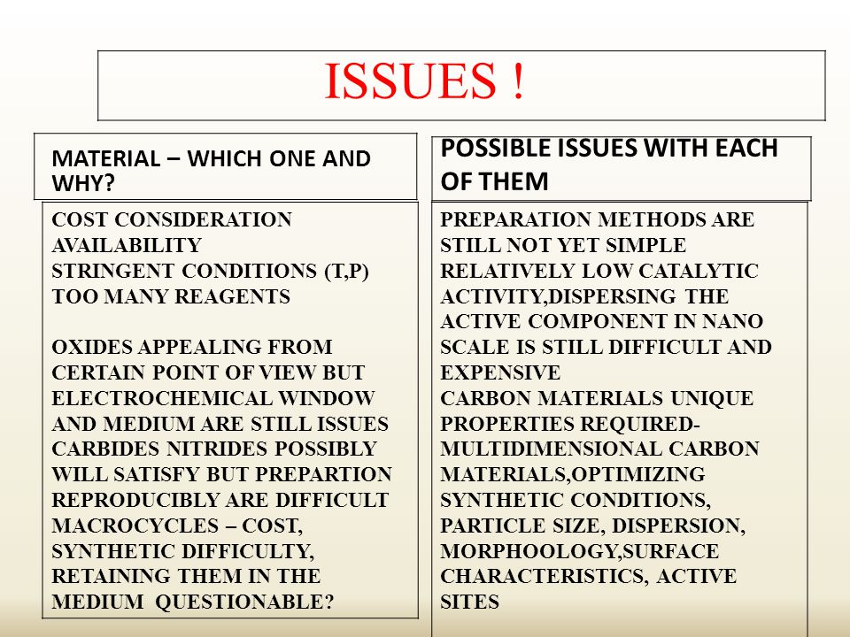 ISSUES . MATERIAL – WHICH ONE AND WHY.