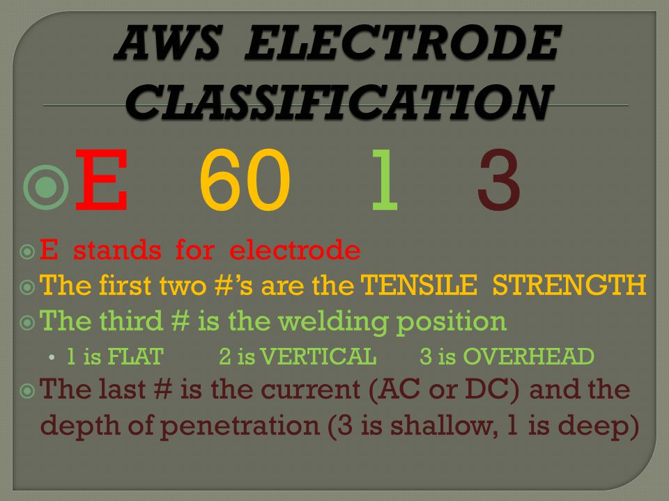  E 60 1 3  E stands for electrode  The first two #'s are the TENSILE STRENGTH  The third # is the welding position 1 is FLAT2 is VERTICAL3 is OVERHEAD  The last # is the current (AC or DC) and the depth of penetration (3 is shallow, 1 is deep)