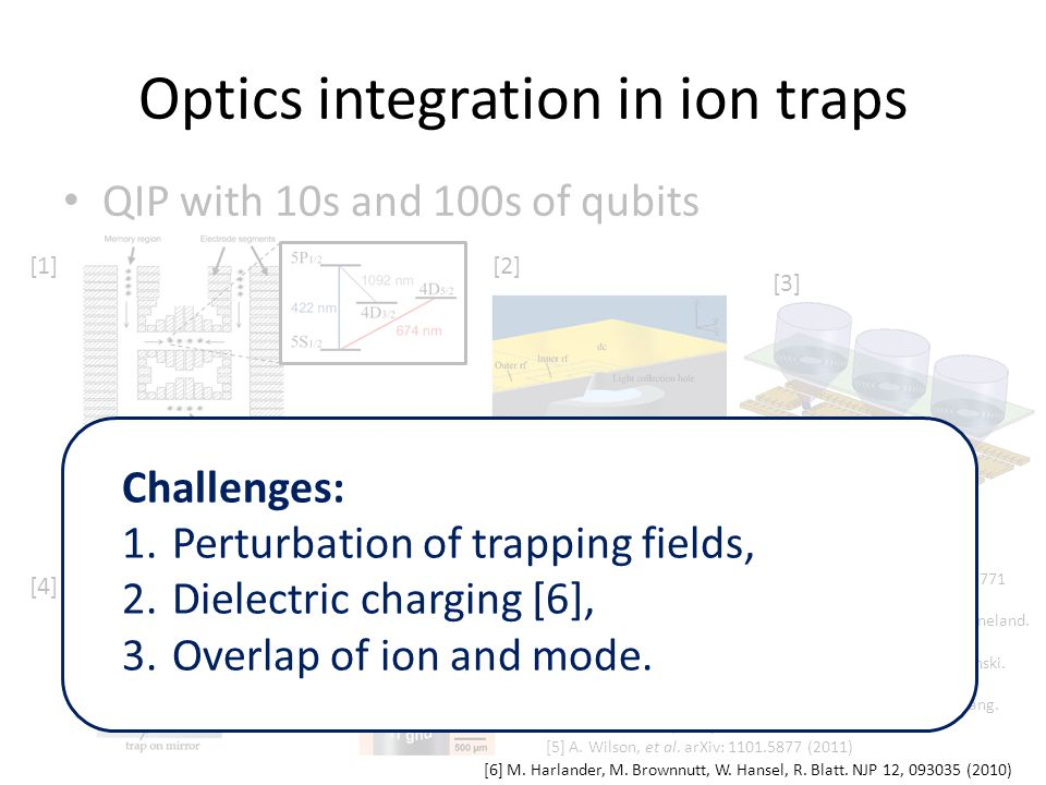 Optics integration in ion traps QIP with 10s and 100s of qubits Quantum light-matter interface (cQED) [1] D.