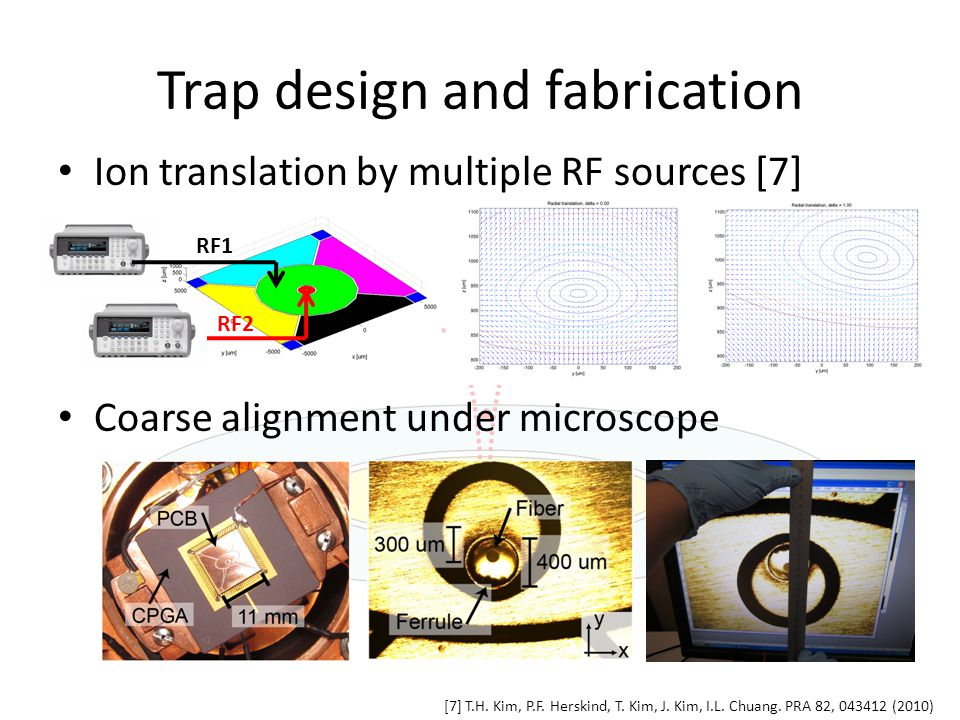 Trap design and fabrication Ion translation by multiple RF sources [7] Coarse alignment under microscope RF1 RF2 [7] T.H.