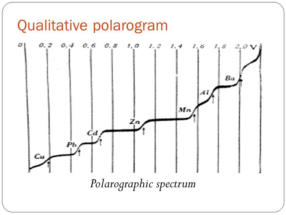 Limiting current Diffusion current residual current Quantitative polarogram