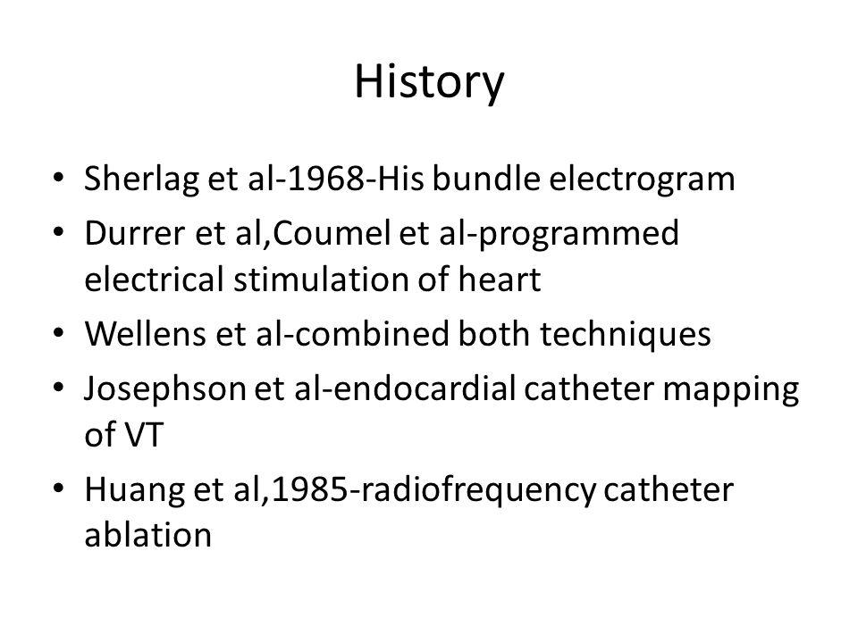 History Sherlag et al-1968-His bundle electrogram Durrer et al,Coumel et al-programmed electrical stimulation of heart Wellens et al-combined both tec