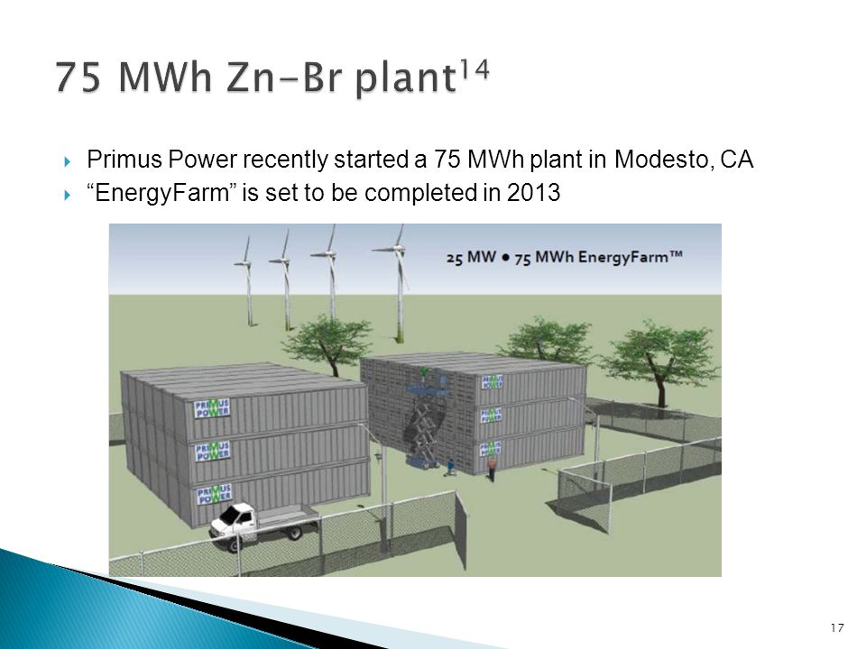  Primus Power recently started a 75 MWh plant in Modesto, CA  EnergyFarm is set to be completed in 2013 17