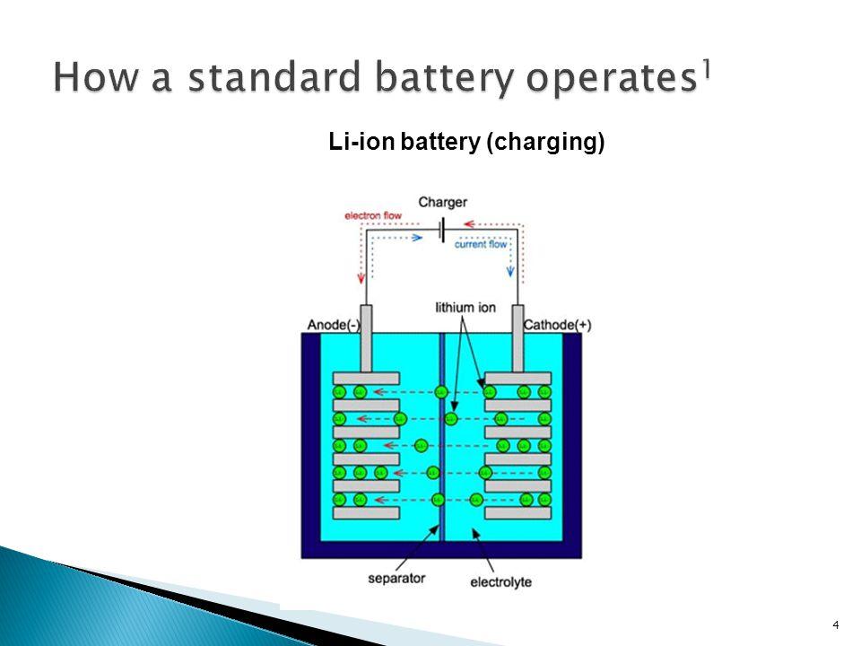 Li-ion battery (charging) 4