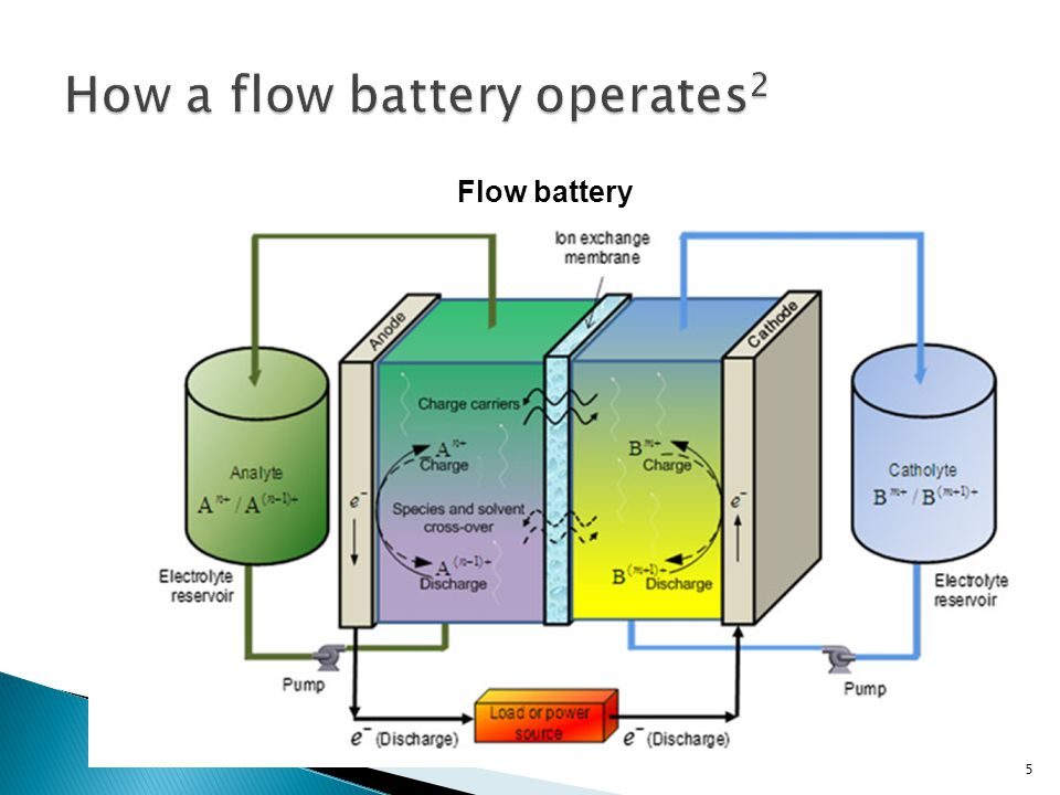 Flow battery 5