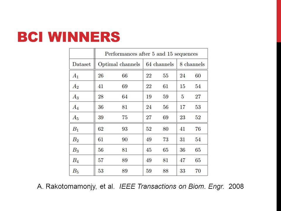 BCI WINNERS A. Rakotomamonjy, et al. IEEE Transactions on Biom. Engr. 2008