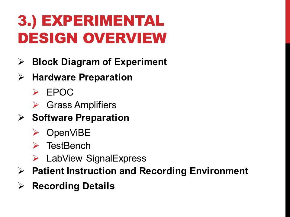 3.) EXPERIMENTAL DESIGN OVERVIEW  Block Diagram of Experiment  Hardware Preparation  EPOC  Grass Amplifiers  Software Preparation  OpenViBE  Te