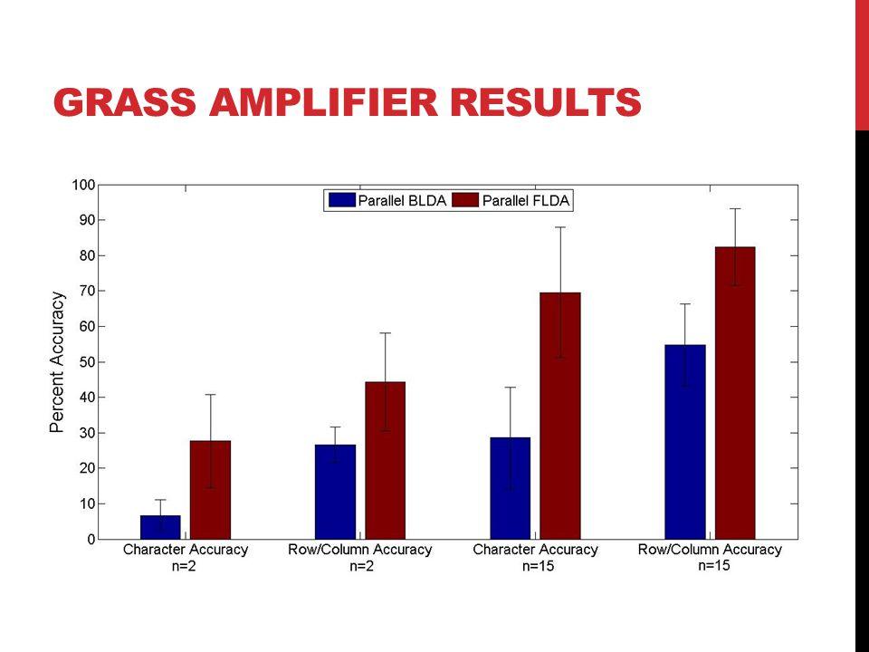GRASS AMPLIFIER RESULTS