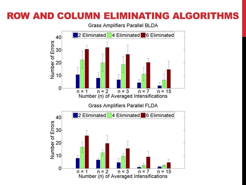 ROW AND COLUMN ELIMINATING ALGORITHMS