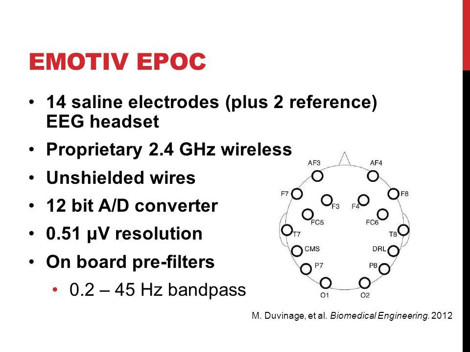 EMOTIV EPOC 14 saline electrodes (plus 2 reference) EEG headset Proprietary 2.4 GHz wireless Unshielded wires 12 bit A/D converter 0.51 μV resolution On board pre-filters 0.2 – 45 Hz bandpass M.