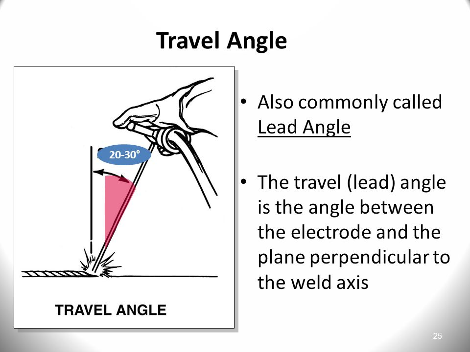 25 Travel Angle Also commonly called Lead Angle The travel (lead) angle is the angle between the electrode and the plane perpendicular to the weld axis 20-30°