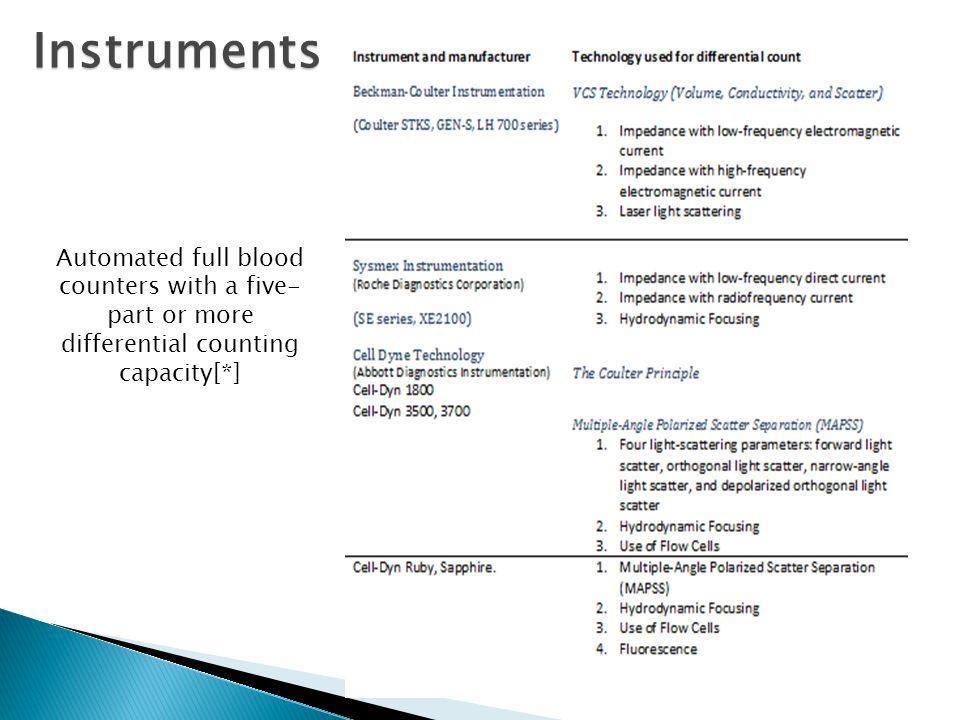 Cell-Dyn 1800 Hematology Analyzer