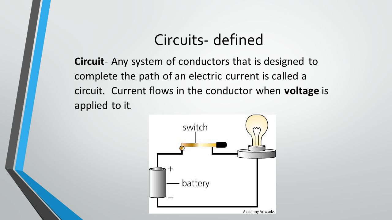 Circuits- defined Circuit- Any system of conductors that is designed to complete the path of an electric current is called a circuit.