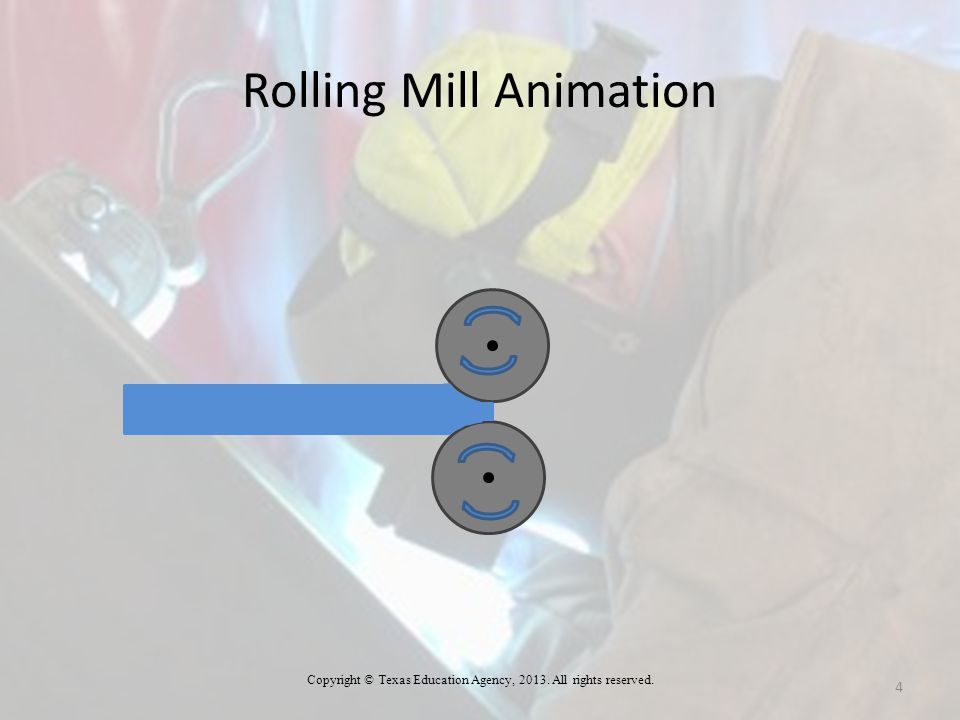 Rolling Mill Animation 4 Copyright © Texas Education Agency, 2013. All rights reserved.