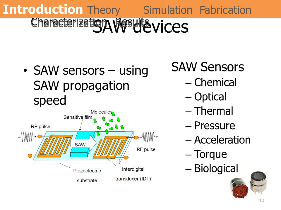 SAW Sensors –Chemical –Optical –Thermal –Pressure –Acceleration –Torque –Biological SAW devices 10 IntroductionTheorySimulationFabrication Characteriz