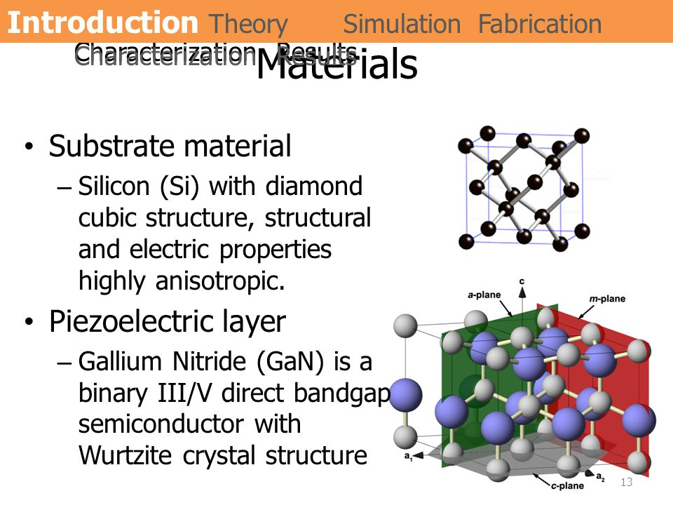 Substrate material –Silicon (Si) with diamond cubic structure, structural and electric properties highly anisotropic. Piezoelectric layer –Gallium Nit