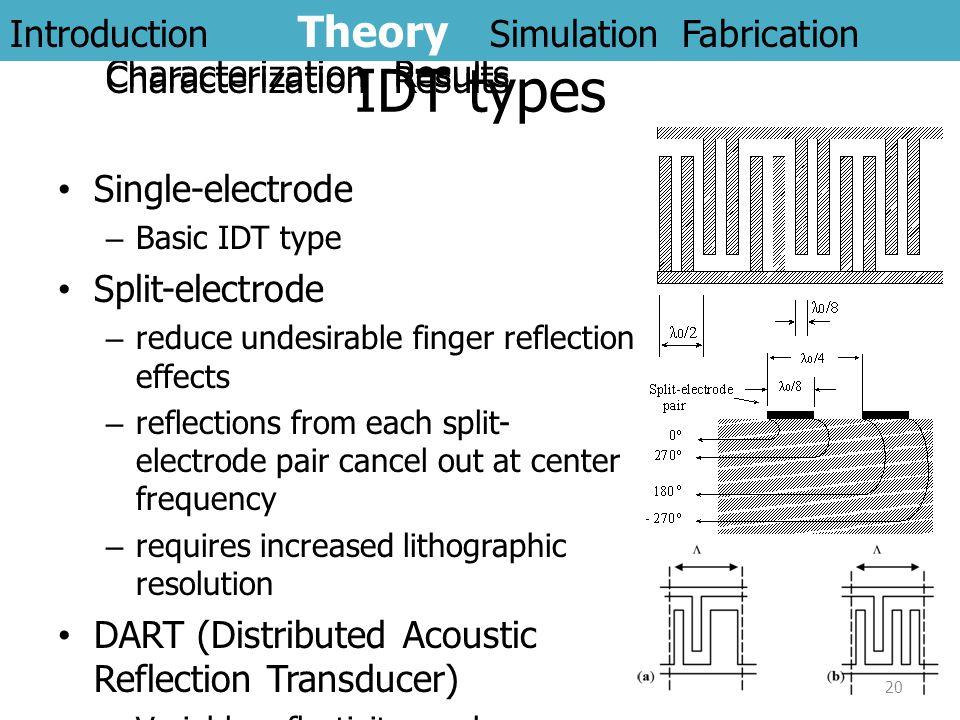 IDT types Single-electrode –Basic IDT type Split-electrode –reduce undesirable finger reflection effects –reflections from each split- electrode pair