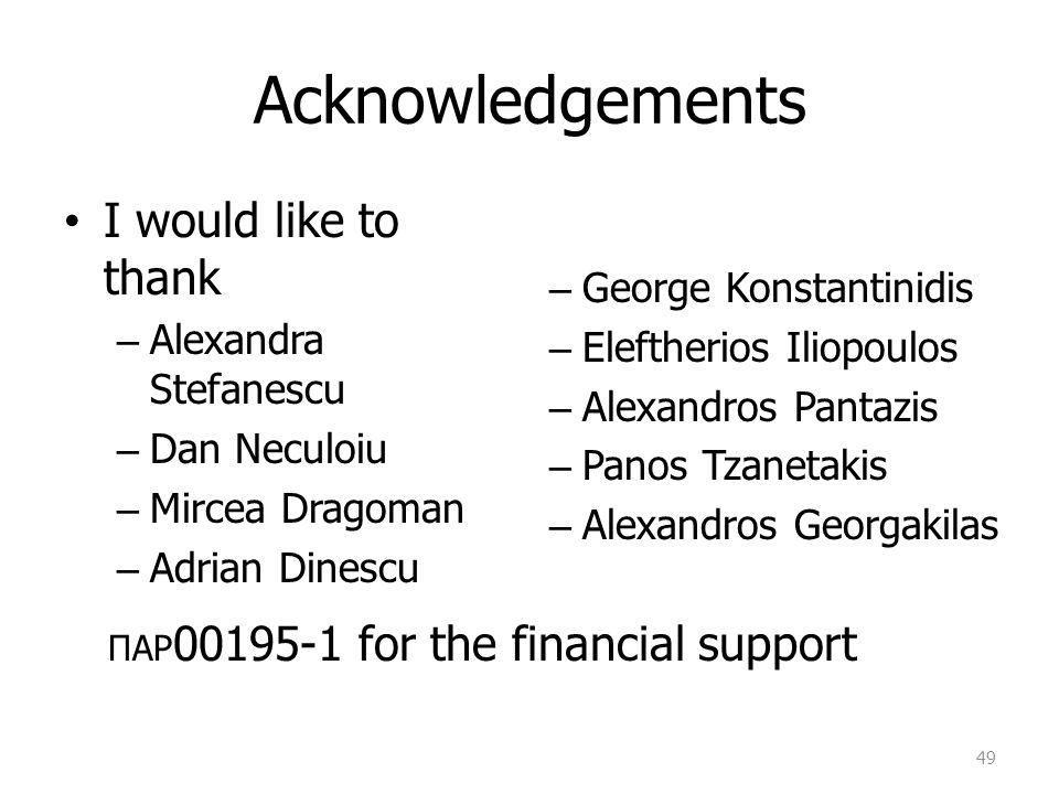 Acknowledgements I would like to thank –Alexandra Stefanescu –Dan Neculoiu –Mircea Dragoman –Adrian Dinescu 49 –George Konstantinidis –Eleftherios Ili