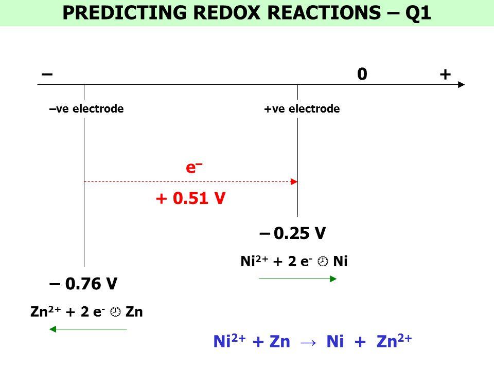 + 0 + 0.34 V –ve electrode Cu 2+ + 2 e -  Cu + 0.80 V +ve electrode Ag + + e -  Ag + 0.46 V e–e– 2 Ag + + Cu → 2 Ag + Cu 2+ PREDICTING REDOX REACTIONS – Q2