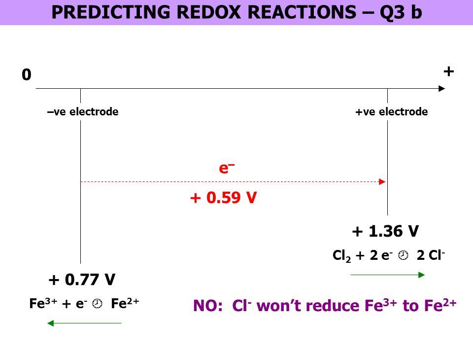 0 + 1.09 V –ve electrode + 1.36 V +ve electrode Cl 2 + 2 e -  2 Cl - + 0.27 V e–e– PREDICTING REDOX REACTIONS – Q3 c + YES: Cl 2 oxidises Br - to Br 2 Br 2 + 2 e -  2 Br - Pt(s)|Br - (aq),Br 2 (aq)||Cl 2 (g)|Cl - (aq)|Pt(s)