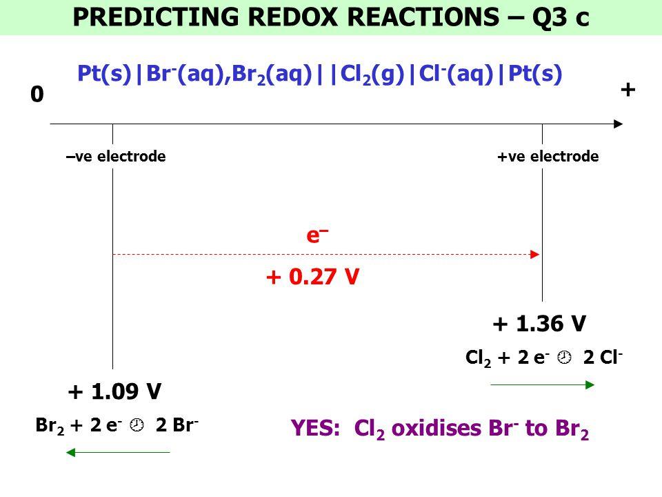 0 – 0.14 V –ve electrode Sn 2+ + 2 e -  Sn + 0.77 V +ve electrode Fe 3+ + e -  Fe 2+ + 0.91 V e–e– PREDICTING REDOX REACTIONS – Q3 d – YES: Sn reduces Fe 3+ to Fe 2+ + Sn(s)|Sn 2+ (aq)||Fe 3+ (aq),Fe 2+ (aq)|Pt(s)