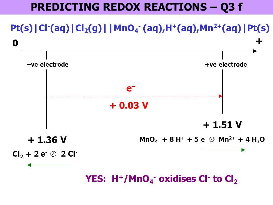 0 – 0.44 V –ve electrode Fe 2+ + 2 e -  Fe 0.00 V +ve electrode 2 H + + 2 e -  H 2 + 0.44 V e–e– PREDICTING REDOX REACTIONS – Q3 g – YES: H + oxidises Fe to Fe 2+ Fe(s)|Fe 2+ (aq)||H + (aq)|H 2 (g)|Pt(s)