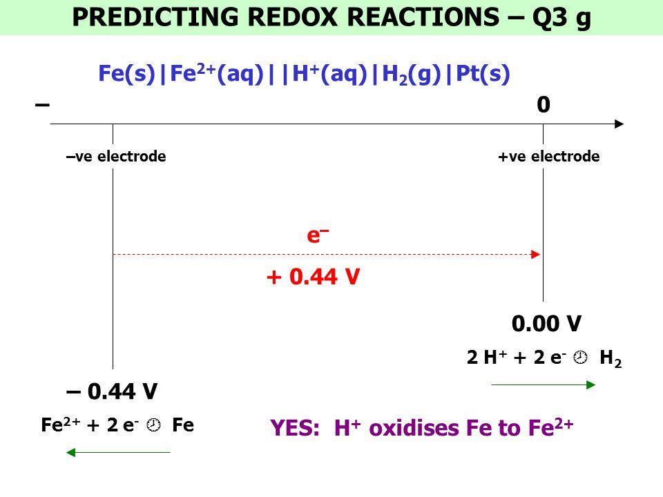 0 0.00 V –ve electrode Cu 2+ + 2 e -  Cu + 0.34 V +ve electrode 2 H + + 2 e -  H 2 + 0.34 V e–e– PREDICTING REDOX REACTIONS – Q3 h + NO: H + won't oxidise Cu to Cu 2+