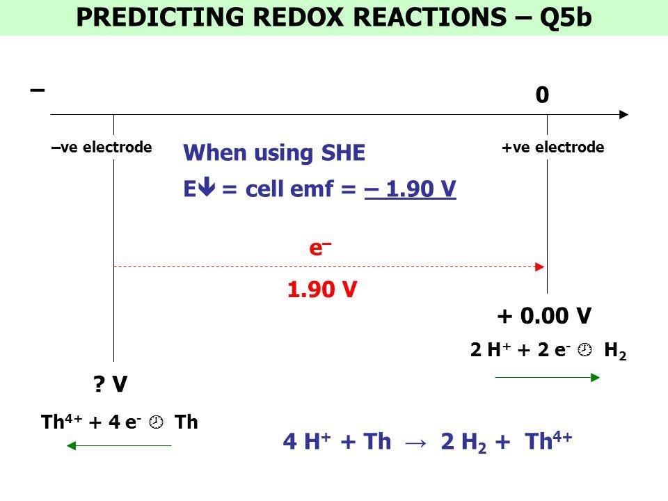 0 0.00 V –ve electrode + 1.09 V +ve electrode + 1.09 V e–e– PREDICTING REDOX REACTIONS – Q6a + Br 2 + 2 e -  2 Br - Pt(s)|H 2 (g)|H + (aq)||Br 2 (aq),Br - (aq)|Pt(s) 2 H + + 2 e -  H 2 H 2 + Br 2 → 2 H + + 2 Br -