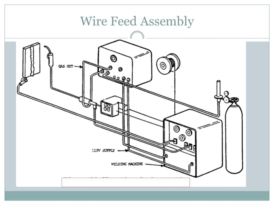 Wire Feed Assembly