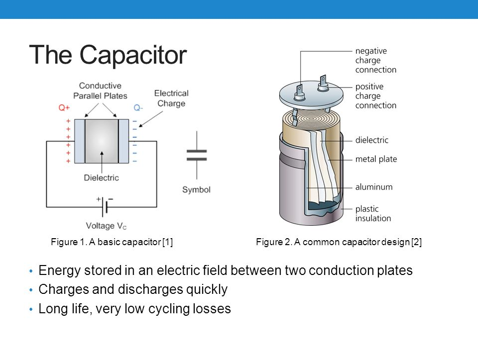 The Capacitor Energy stored in an electric field between two conduction plates Charges and discharges quickly Long life, very low cycling losses Figur