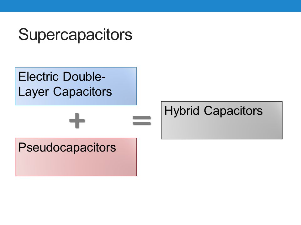 Supercapacitors Pseudocapacitors Hybrid Capacitors Electric Double- Layer Capacitors