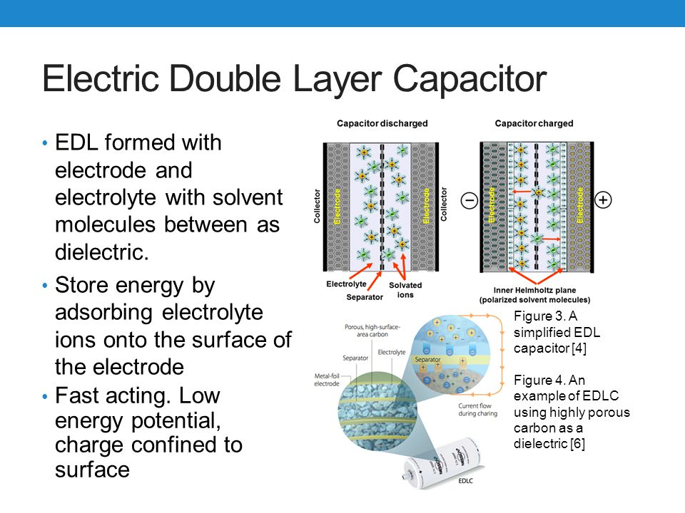 Electric Double Layer Capacitor Fast acting. Low energy potential, charge confined to surface EDL formed with electrode and electrolyte with solvent m