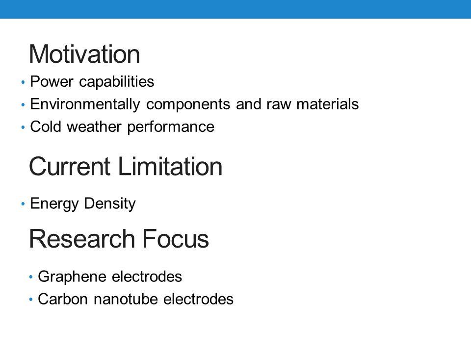 Current Limitation Energy Density Research Focus Graphene electrodes Carbon nanotube electrodes Motivation Power capabilities Environmentally componen