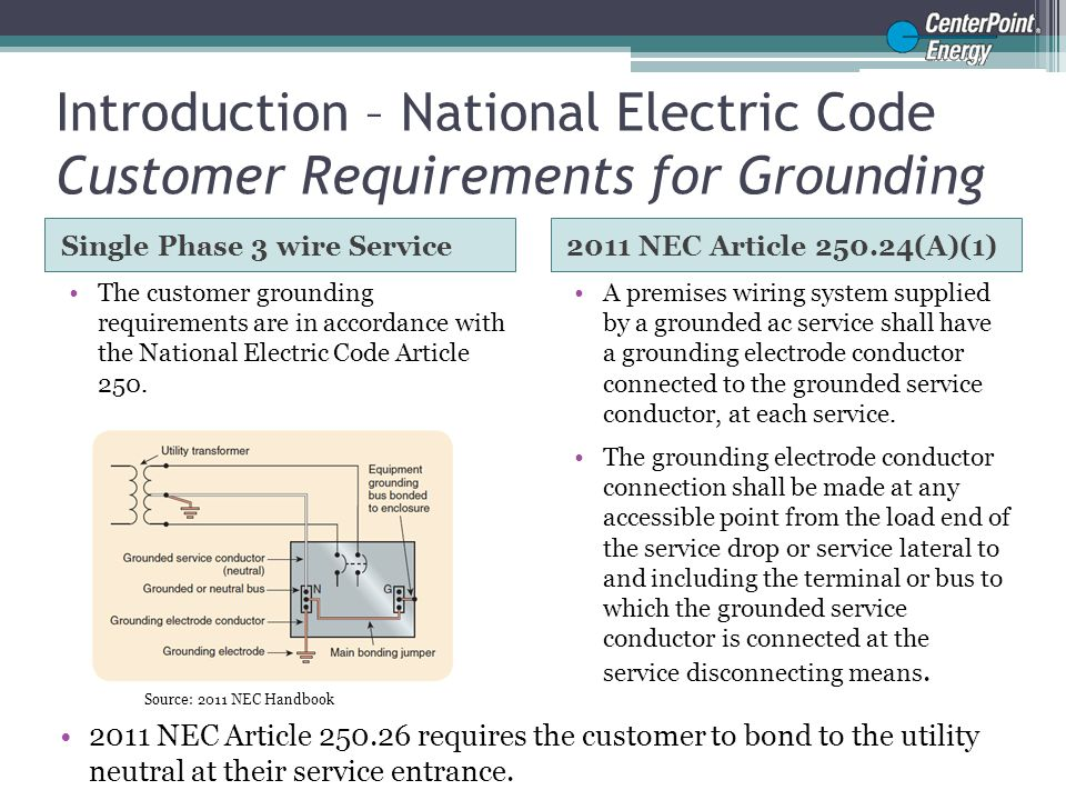 Introduction – Typical Grounding at the Service Entrance Service Entrance – Single Family Home Grounding Electrode Conductor connected to the ground rod