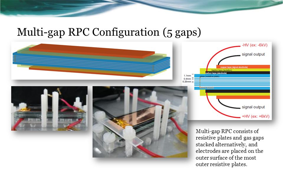 Multi-gap RPC Configuration (5 gaps) Multi-gap RPC consists of resistive plates and gas gaps stacked alternatively, and electrodes are placed on the outer surface of the most outer resistive plates.