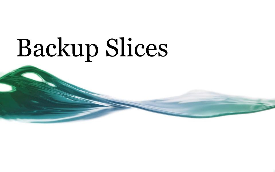 Backup Slices