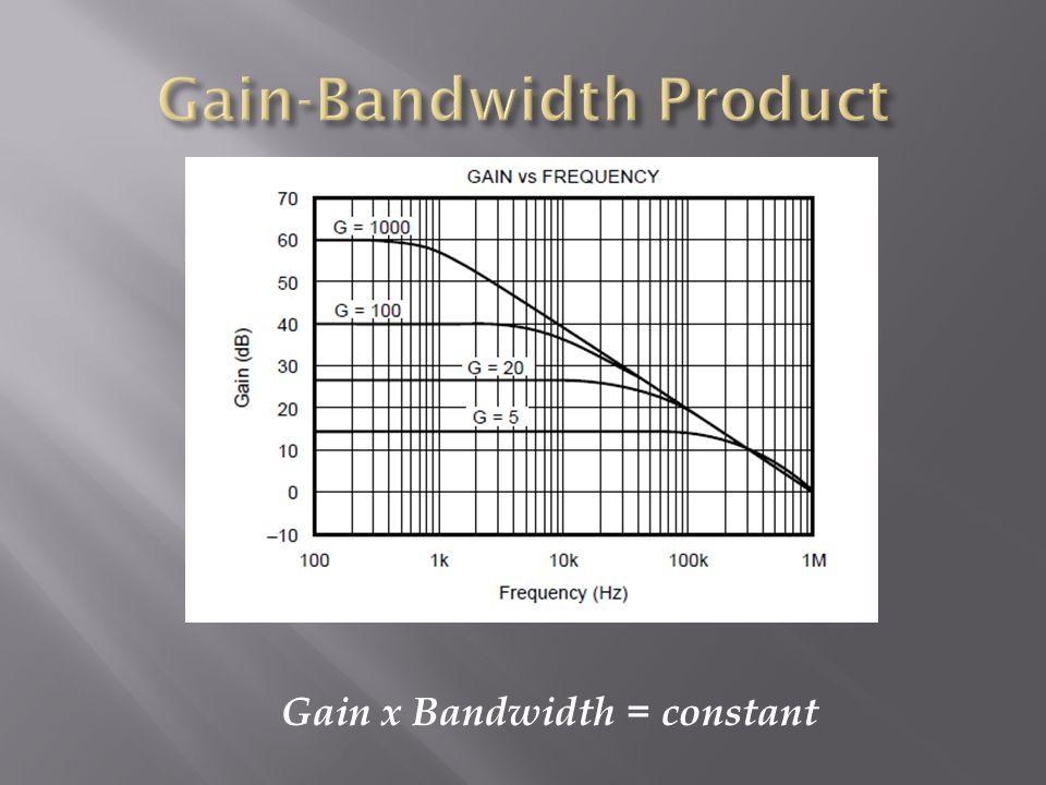 Gain x Bandwidth = constant