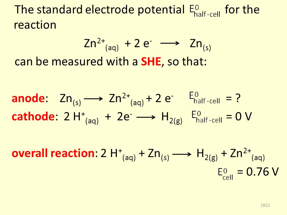 The standard electrode potential for the reaction Zn 2+ (aq) + 2 e - Zn (s) can be measured with a SHE, so that: anode: Zn (s) Zn 2+ (aq) + 2 e - = .