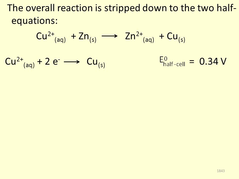 The overall reaction is stripped down to the two half- equations: Cu 2+ (aq) + Zn (s) Zn 2+ (aq) + Cu (s) Cu 2+ (aq) + 2 e - Cu (s) = 0.34 V 1843