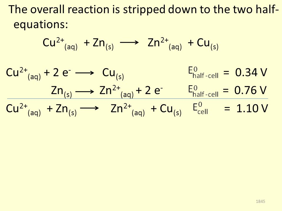 The overall reaction is stripped down to the two half- equations: Cu 2+ (aq) + Zn (s) Zn 2+ (aq) + Cu (s) Cu 2+ (aq) + 2 e - Cu (s) = 0.34 V Zn (s) Zn 2+ (aq) + 2 e - = 0.76 V Cu 2+ (aq) + Zn (s) Zn 2+ (aq) + Cu (s) = 1.10 V 1845