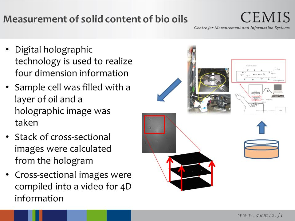 www.cemis.fi Measurement of solid content of bio oils Digital holographic technology is used to realize four dimension information Sample cell was filled with a layer of oil and a holographic image was taken Stack of cross-sectional images were calculated from the hologram Cross-sectional images were compiled into a video for 4D information