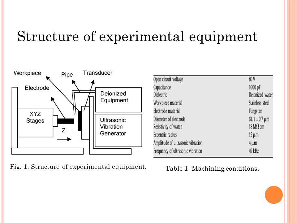 Structure of experimental equipment Fig. 1. Structure of experimental equipment. Table 1 Machining conditions.