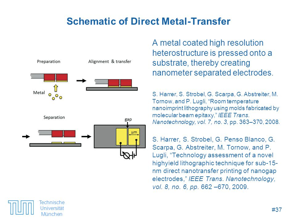 Technische Universität München #37 Schematic of Direct Metal-Transfer A metal coated high resolution heterostructure is pressed onto a substrate, thereby creating nanometer separated electrodes.