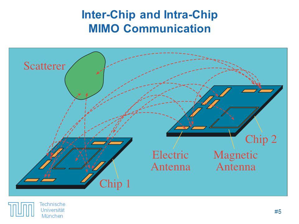 Technische Universität München #6 The Wireless MIMO Channel Model