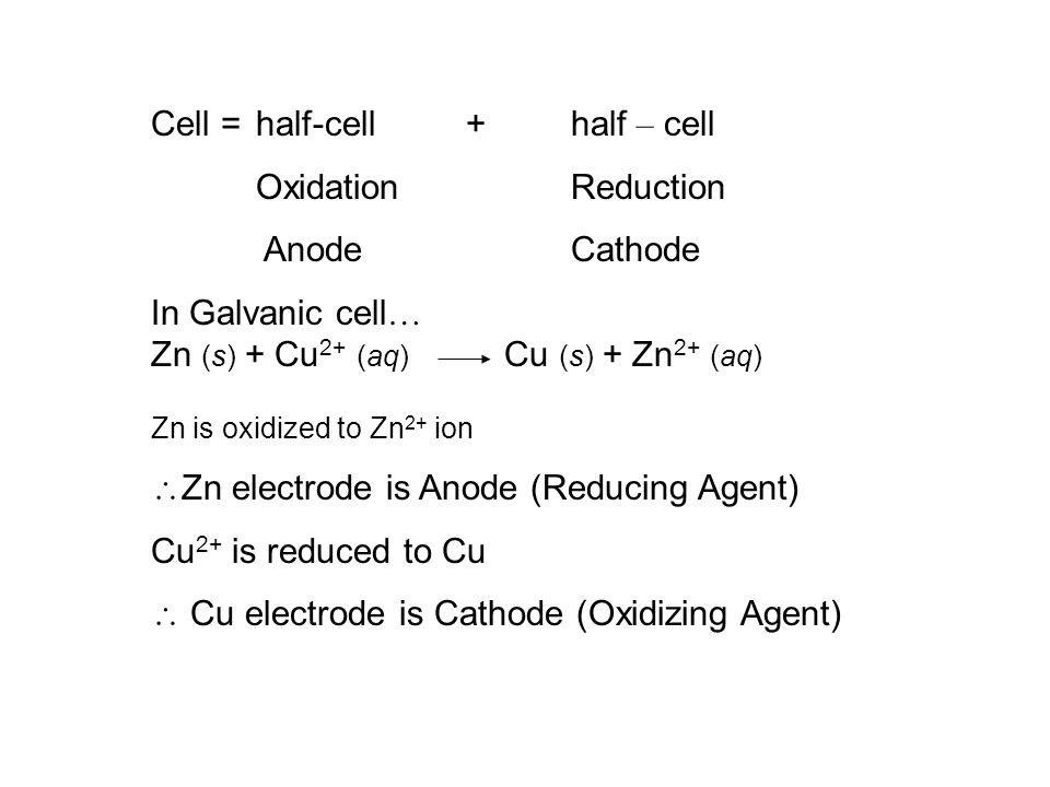 Electrolysis of Water 19.8