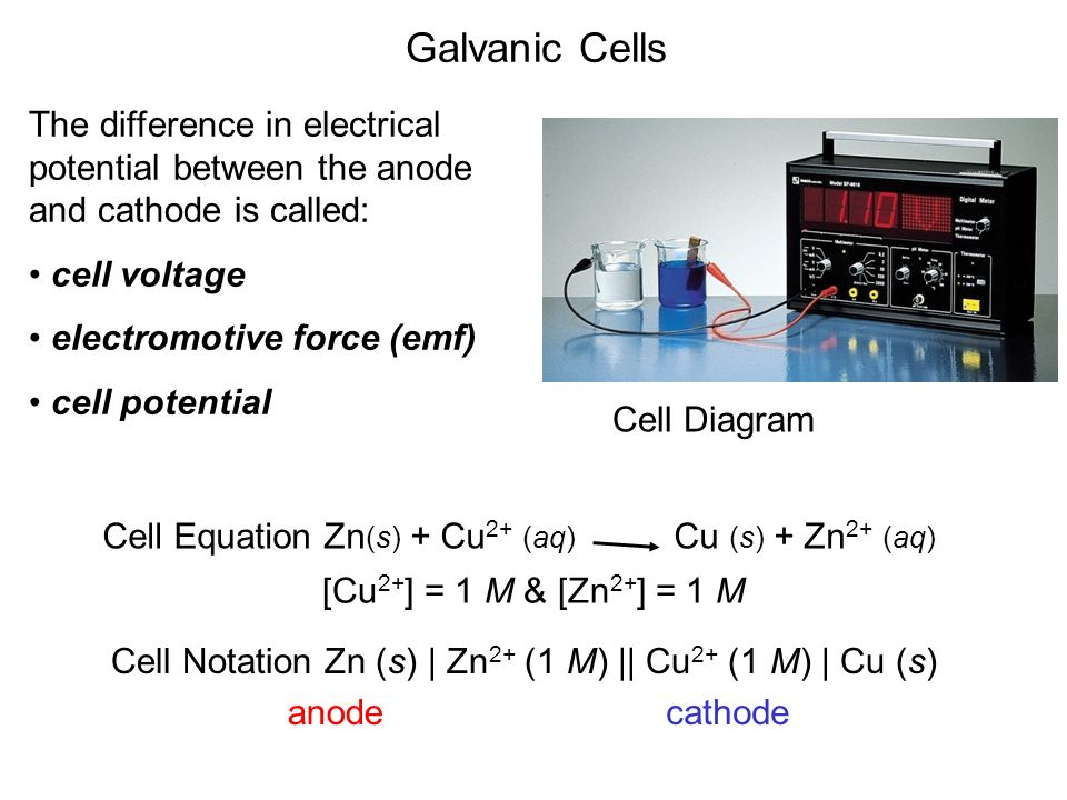 Galvanic Cells The difference in electrical potential between the anode and cathode is called: cell voltage electromotive force (emf) cell potential Cell Diagram Cell Equation Zn (s) + Cu 2+ (aq) Cu (s) + Zn 2+ (aq) [Cu 2+ ] = 1 M & [Zn 2+ ] = 1 M Cell Notation Zn (s) | Zn 2+ (1 M) || Cu 2+ (1 M) | Cu (s) anodecathode