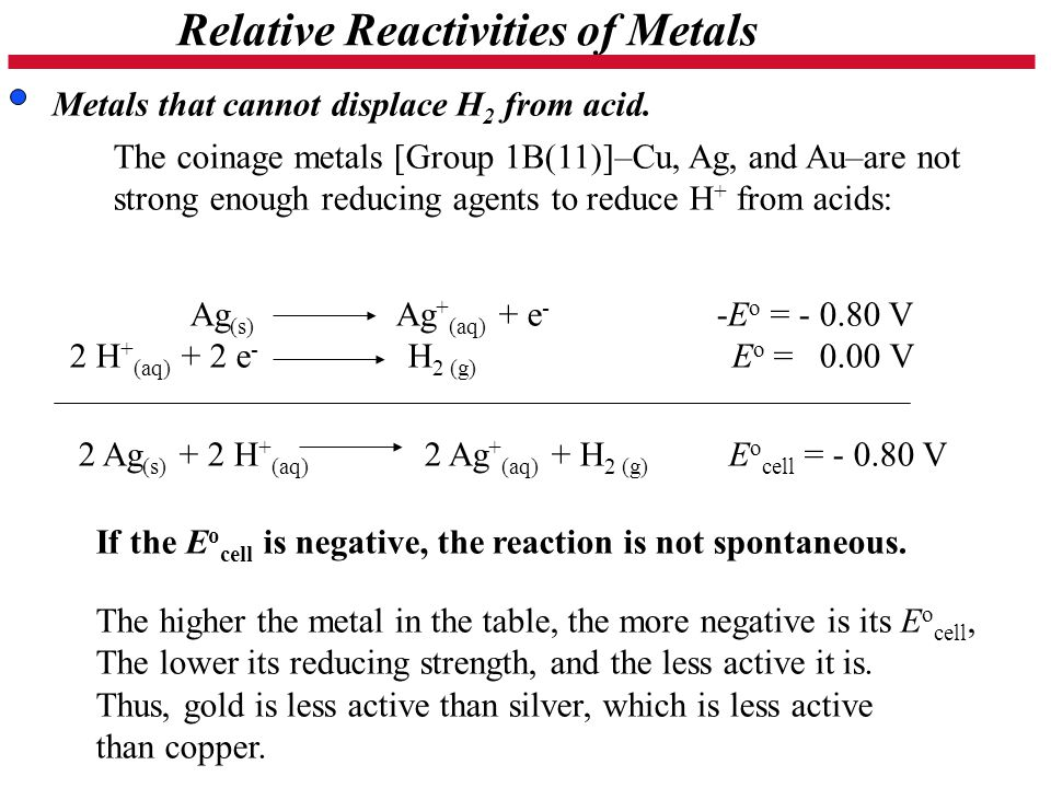 Relative Reactivities of Metals Metals that cannot displace H 2 from acid. The coinage metals [Group 1B(11)]–Cu, Ag, and Au–are not strong enough redu