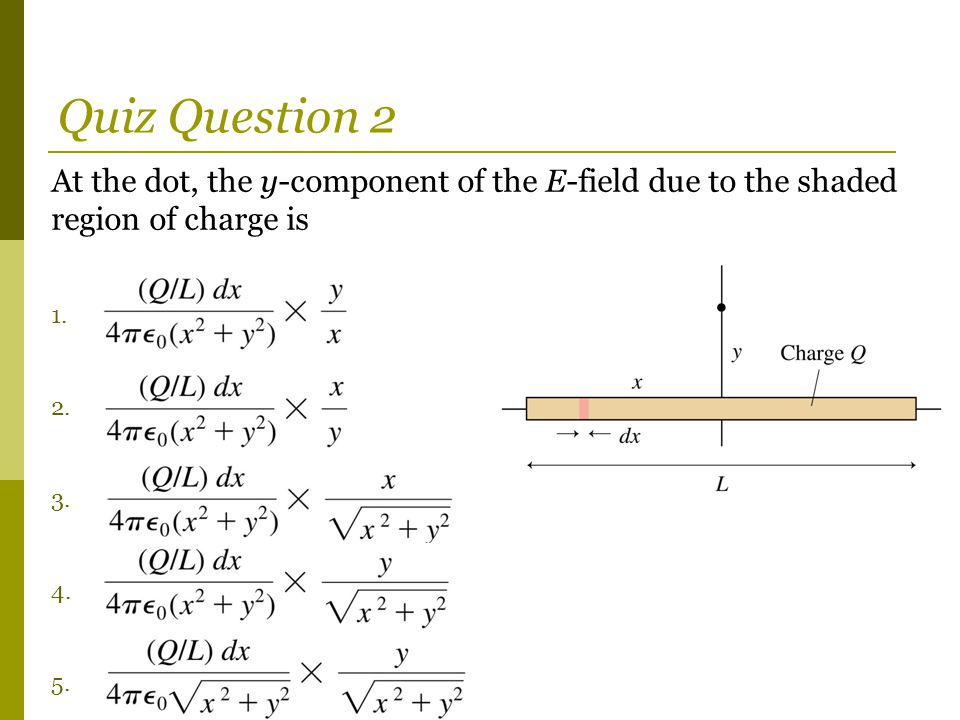 At the dot, the y-component of the E-field due to the shaded region of charge is 1.