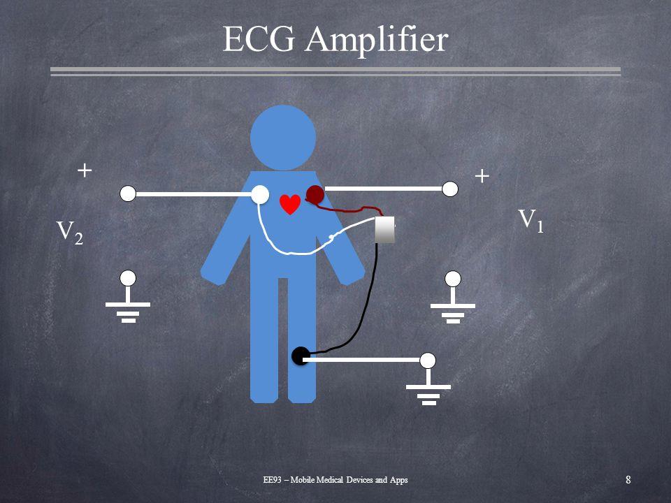ECG Amplifier 8 EE93 – Mobile Medical Devices and Apps V2V2 + V1V1 +